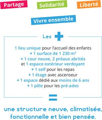 ALSH Villeneuve-sur-Lot